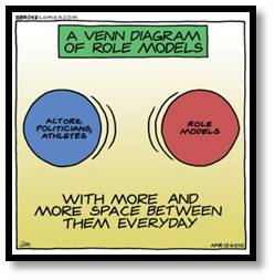 Role models venn diagram the next phase blogthe next phase blog role models venn diagram ccuart Image collections