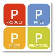Four Ps of marketing, 4 Ps, marketing strategy