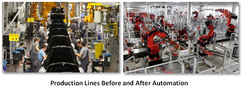 production lines, automation, automated factories, automobile asssembly line