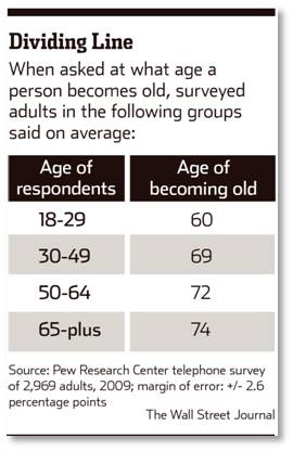 At what age does one become old?