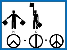 Peace Symbol, Gerald Holtom, nuclear disarmament, Bertrand Russell