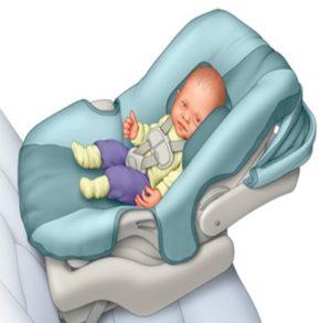 child dar seat, automobile restraint, car safety