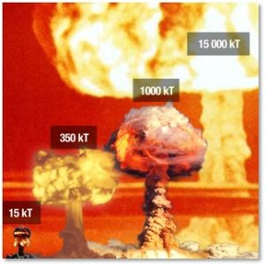 Mushroom Clouds, nuclear bombs, low-yield weapons, high-yield weapons, kilotons, Hiroshiima