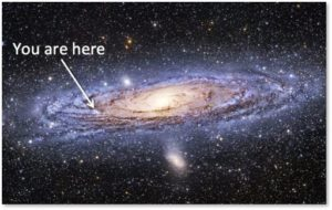 Galaxy, Milky Way, black hole, you are here, earth