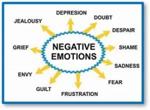 Balancing Negative Emiotions