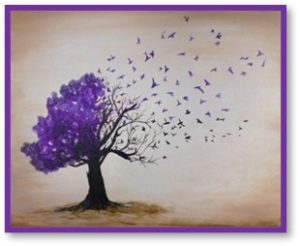 Memory loss, dementia, Alzheimers Disease