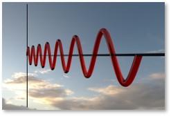 sine wave, steady state