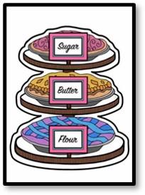 Butter, Sugar, Flour, Baking, Mise en Place