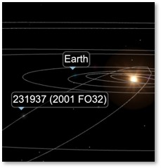 Asteroid 2001 FO32, orbit around sun, UAP, elliptical