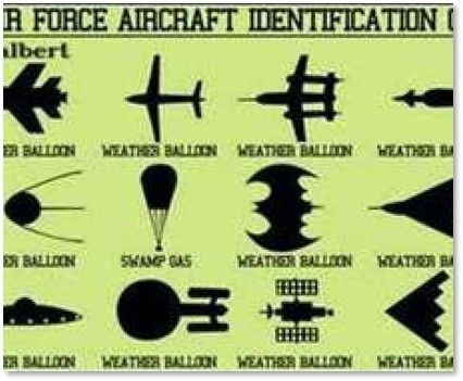 Air Force, Aircraft Identification Chart, UFO, swamp gas, weather balloon