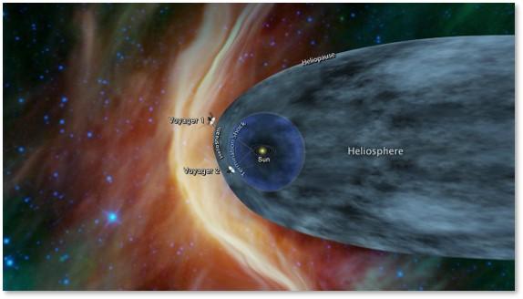 Heliosphere, heliosheath, NASA, Voyager 1, Voyager 2