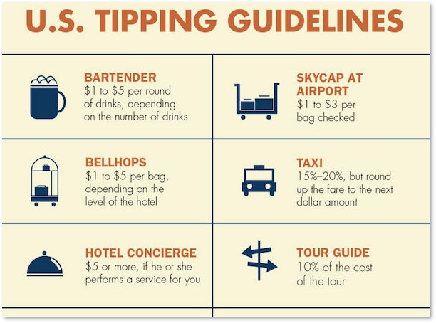 US Tipping Guidelines, Tour Guide. adulting