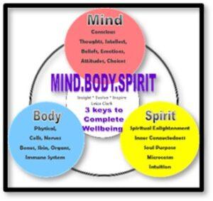 Mind-Body-Spirit, Mind-Body Connection, health,